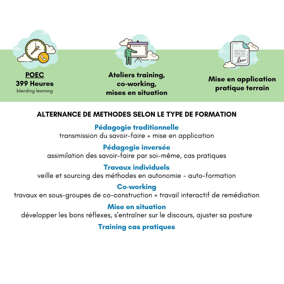 méthodologie formation POE Business Developper BtoB BtoC