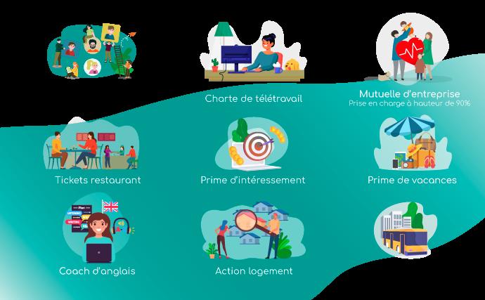 infographie-avantages-sociaux-kereval-bis.png